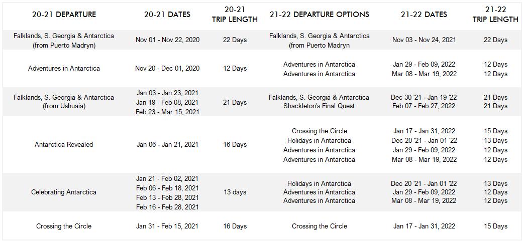 20-21 Rebooking Chart